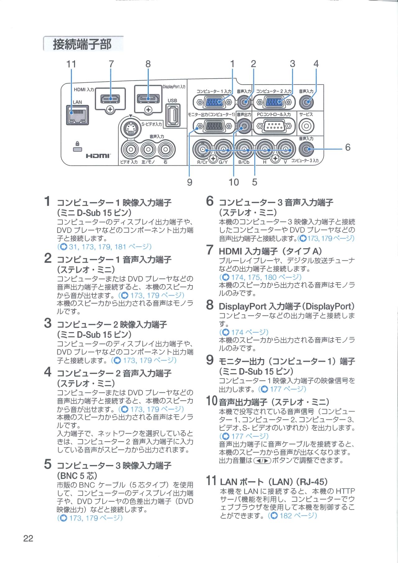 接続端子1